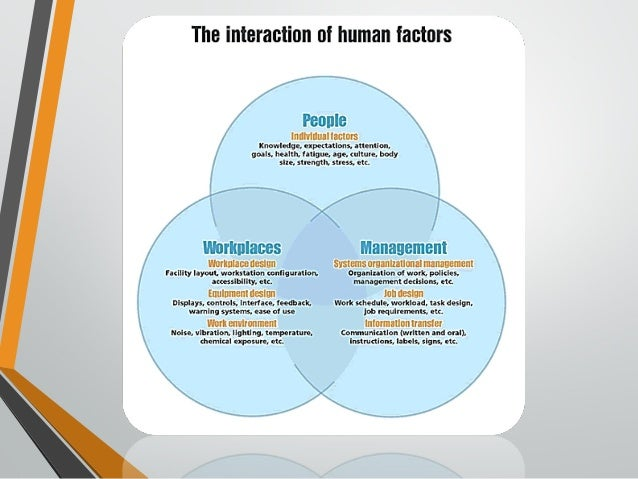 human factors essentials an ergonomics guide for designers engineers scientists and managers