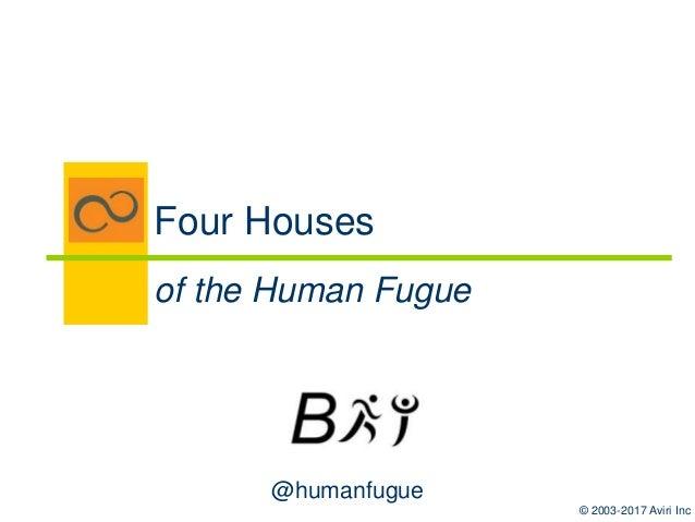 © 2003-2017 Aviri Inc Four Houses of the Human Fugue @humanfugue