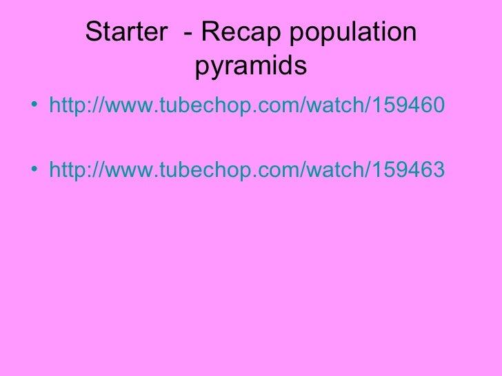 Human geography   population policies Slide 2