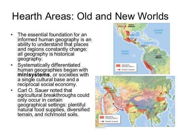 Human Geography2