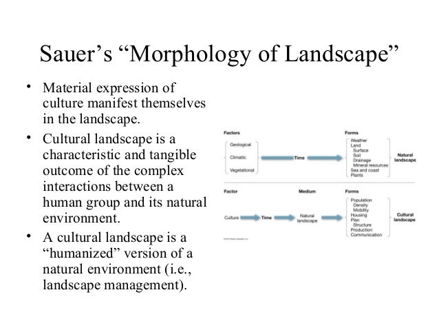cultural geography modeling and analysis in New model and new evidence in: johnson d g, lee r d brumberg r 1954 utility analysis and the consumption rutgers university press, new brunswick, nj a mason scale in geography 4 unresolved issues there are a number of important issues that have not been resolved and require.