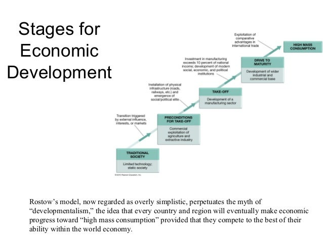 rostow and the stages of economic growth essay W rostow formulated the best known non-spatial model in 1955 in which five stages of economic development were identified in his view, at the beginning, a traditional society witnessed a few stages before attaining the level of the age of mass consumption rostow's stages of economic development .