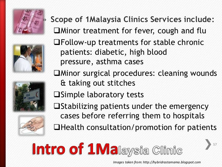 healthcare scenario asthma Medical templates embrace many healthcare spheres, particularly ambulance, psychological counseling, dentistry, pharmacy, pediatrics, ophthalmology, plastic surgery, weight loss, and others.