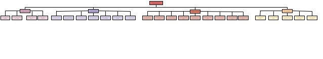 Métodos Y Técnicas de la Investigación Histórica. Unidad 1: La historia, sus métodos y sus técnicas 1.4 El manejo de la es...