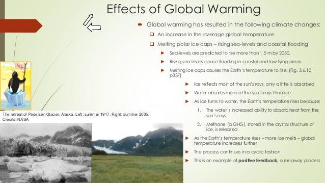 Economics of global warming