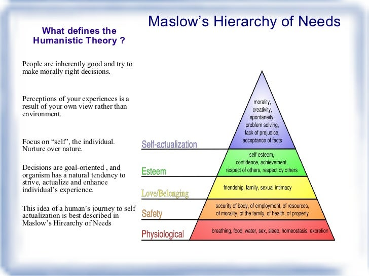 Maslow's Humanistic Theory regarding Style