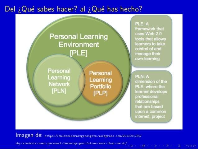 Del ¿Qu´e sabes hacer? al ¿Qu´e has hecho? Imagen de: https://onlinelearninginsights.wordpress.com/2013/01/30/ why-student...