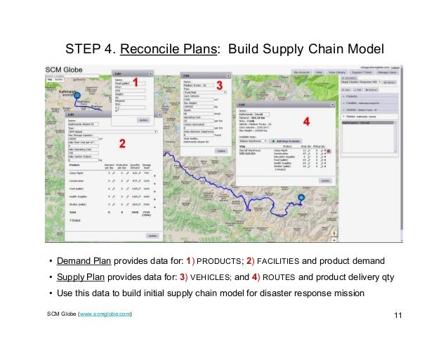 scm humanitarian disaster Relief supply chains are the most agile and dynamic supply chains, yet research in this area of supply chain management (scm) is limited relief supply chain management for disasters: humanitarian .