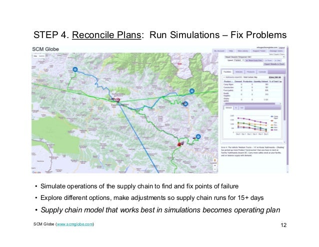 SCM Globe (www.scmglobe.com) 12 STEP 4. Reconcile Plans: Run Simulations – Fix Problems • Simulate operations of the suppl...