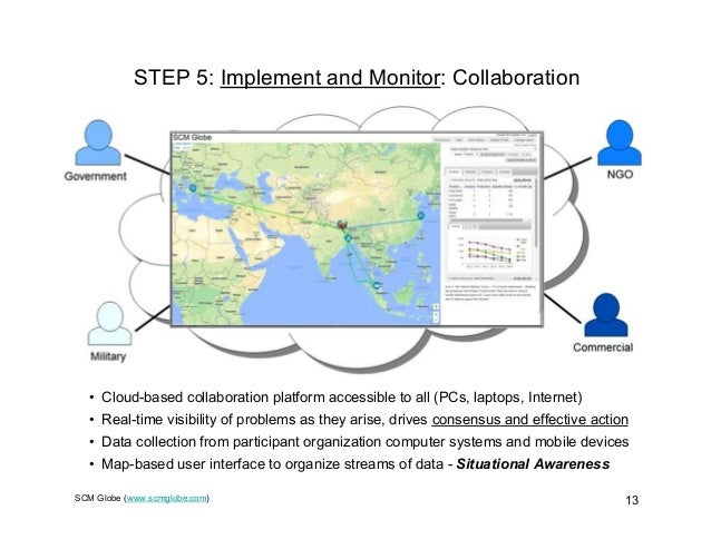 SCM Globe (www.scmglobe.com) 13 STEP 5: Implement and Monitor: Collaboration • Cloud-based collaboration platform accessib...