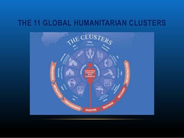 THE 11 GLOBAL HUMANITARIAN CLUSTERS