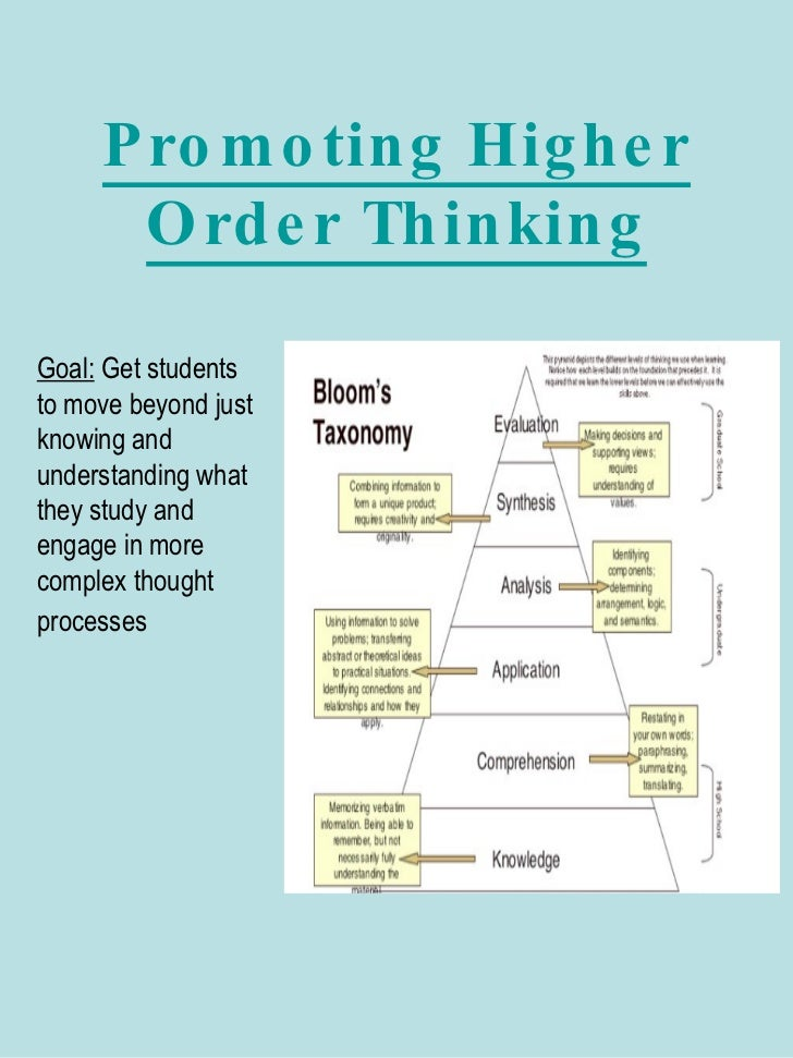 Promoting Higher Order Thinking Goal:  Get students to move beyond just  knowing and  understanding what  they study and  ...