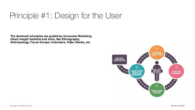 Copyright: Chris Sherwin 2020 reboot innovation Principle #1: Design for the User The dominant principles are guided by Co...