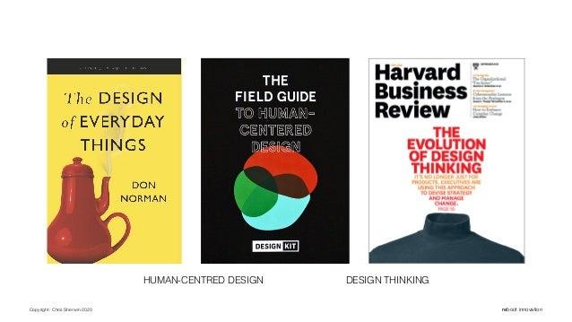 Copyright: Chris Sherwin 2020 reboot innovation HUMAN-CENTRED DESIGN DESIGN THINKING