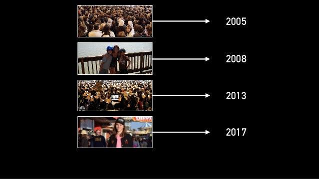 2008 2005 2013 2017 2018