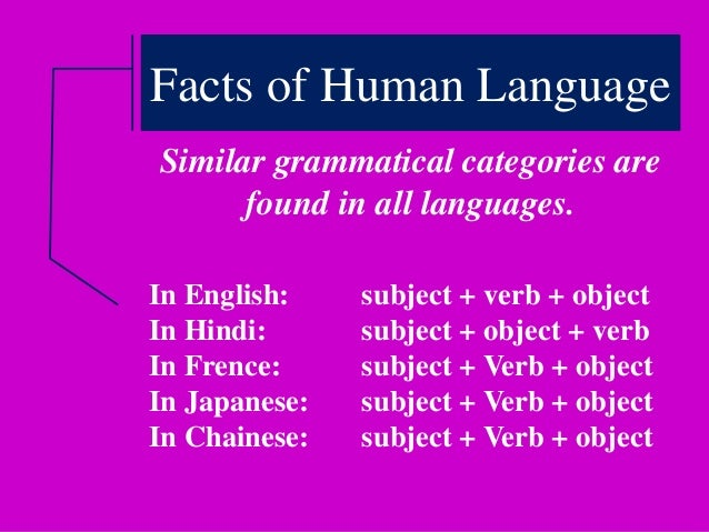 Human Language (Begin the from word, Relation between sound and meani…