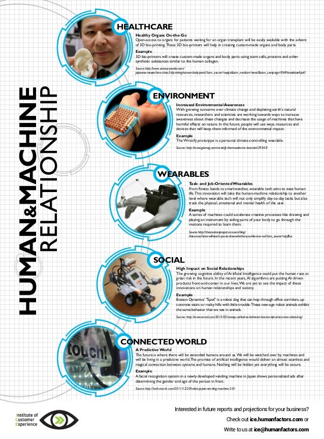 Interested in future reports and projections for your business? Check out ice.humanfactors.com or Write to us at ice@human...