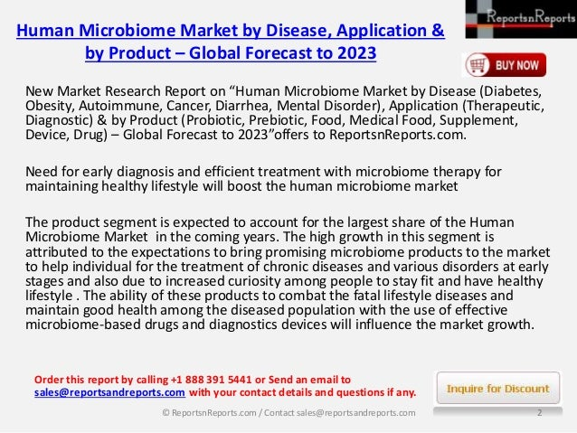 Global Human Microbiome Market Analysis Report 2023 By Product (Probi…