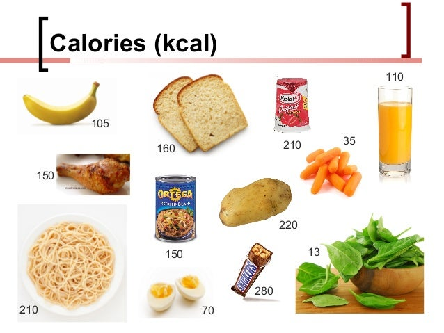 sci 220 human nutrition food intake Check out our top free essays on sci 220 human nutrition week 1 to help sci 220 week 1 individual assignment food intake 1 day sci 220 week 2 individual.