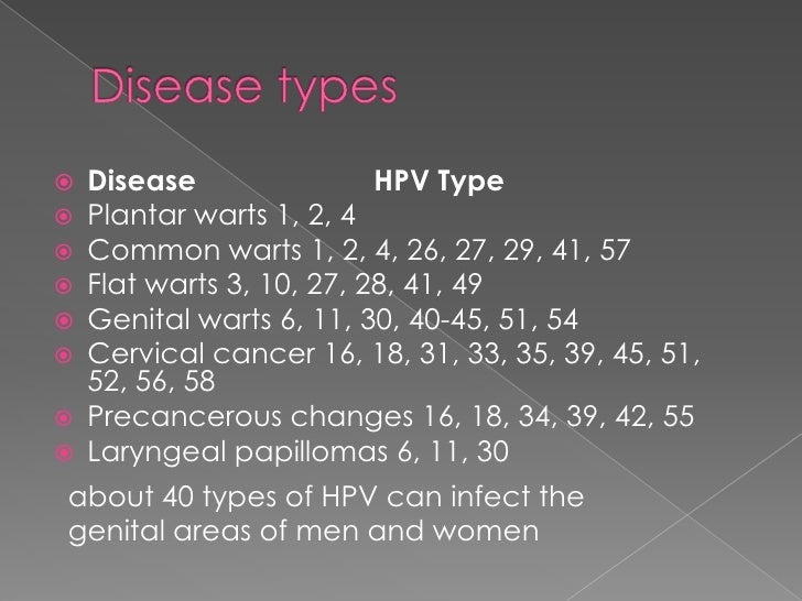 Cervical Cancer Significance Of Hpv 16 18: Human Papillomavirus