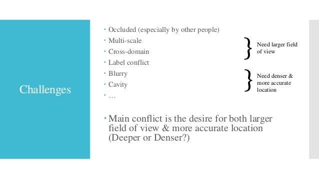 Human parsing Slide 3