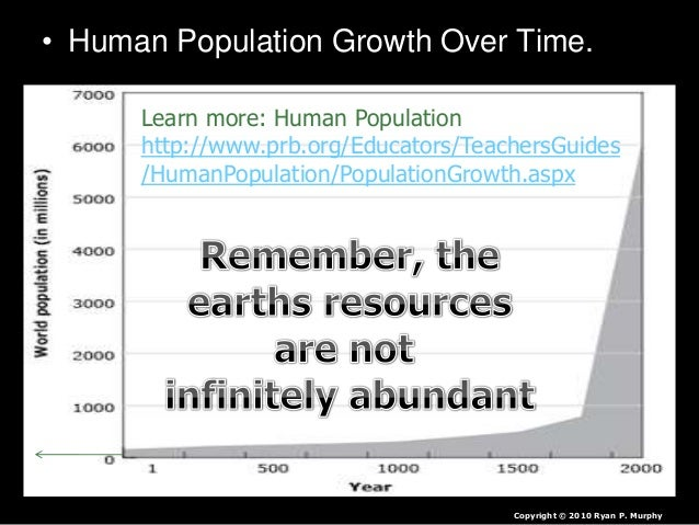 • Human Population Growth Over Time. Copyright © 2010 Ryan P. Murphy Learn more: Human Population http://www.prb.org/Educa...