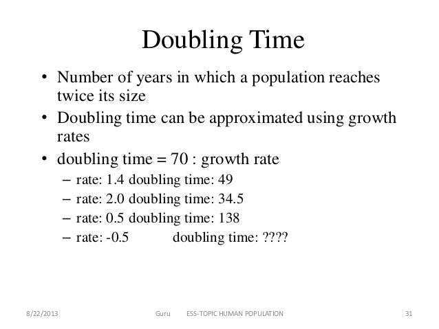 how to calculate the mean gereation doubling
