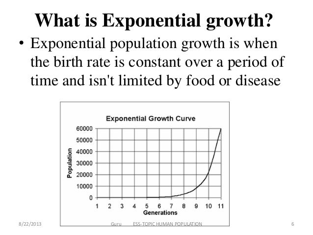 IB ESS Human population – Population Growth Worksheet