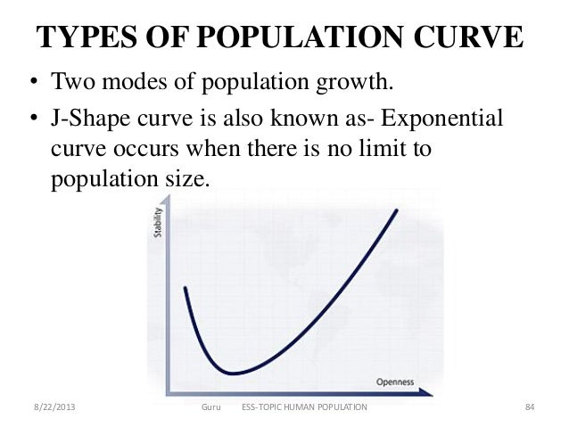 IB ESS Human population – Human Population Growth Worksheet