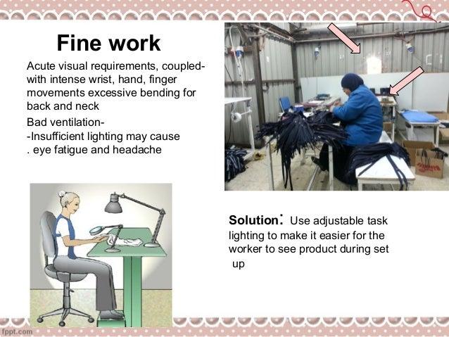 Human Factors Engineering Ergonomic sewing
