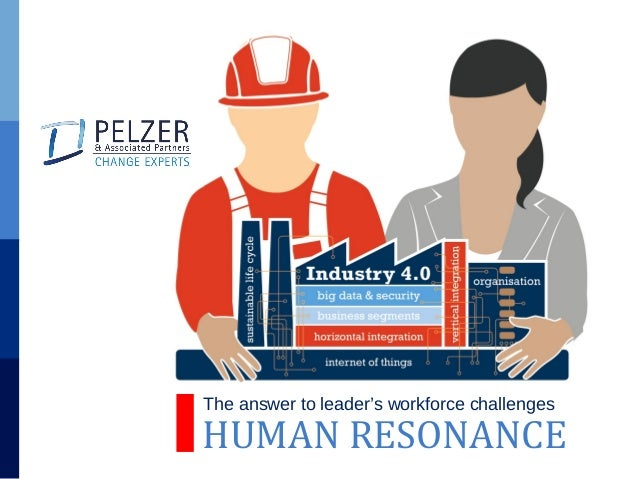 HUMAN RESONANCE The answer to leader's workforce challenges
