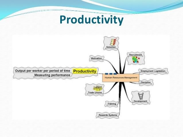 effect of human resorce management on The effects of human resource management practices on productivity working paper, columbia university graduate school of business, new york google scholar.