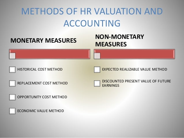Human resource accounting.