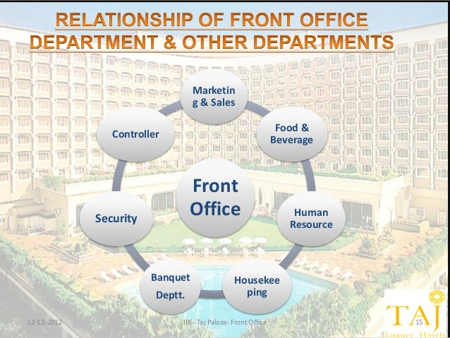 human resource at taj hotels As hr personnel, my prime objective would be to ensure cordial workplace environment to prove myself as a vital resource to the company, to be able to make optimum utilization of my skill sets and facilitate efficient use of all resources of the company.
