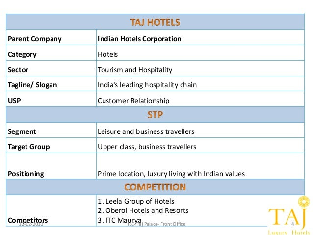 competitive pressure of the taj hotel group Today its four brands — taj hotels resorts and palaces, vivanta by taj  the  gateway and  products are globally competitive and the service and hospitality   a major pressure on cost — and taking steps in advance to.