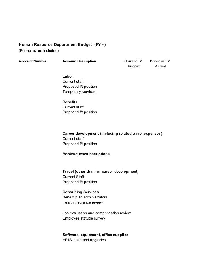 Human Resource Department Budget (FY - )(Formulas are included)Account Number            Account Description              ...