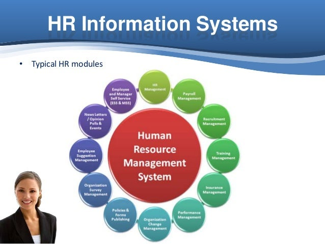 types of human resource information systems Human resources information systems definition a human resources information system (hris) is a computerised system that enables human resource managers to gather, organise, store, update and retrieve the information needed for managing employees (kleynhans, 2006.