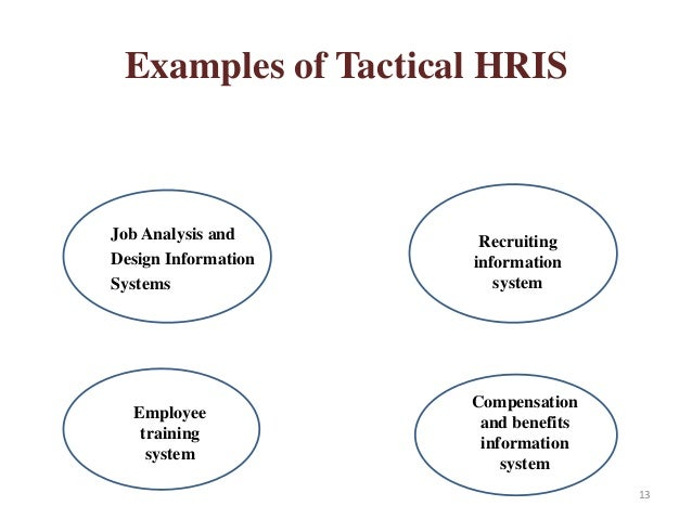 human resource info systems essay The importance of using human resources information systems (hris)  human resource information systems in.