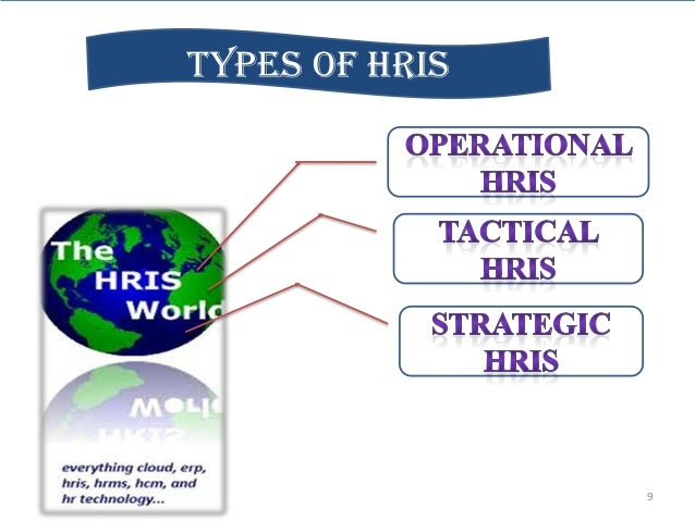 human resource information system Students who searched for how to become an hris analyst found the following information relevant and useful human resources information systems (hris) analysts oversee the hardware operations and information systems that maintain human resources data and also develop new software.
