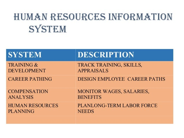 hr information systems Human resources information systems the mission of the department of human resource information systems (hris) is to develop and lead information system plans that meet human resources' automation, data, records and information management requirements.