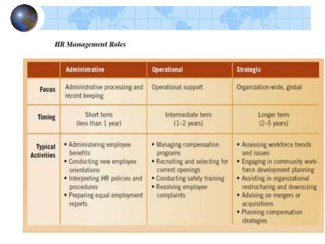 applications of hris in human resource management