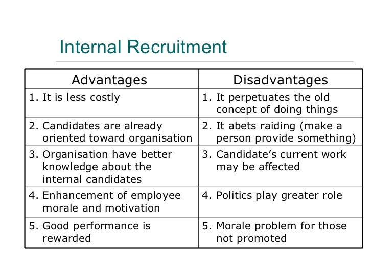 internal recruitment channels The primary difference between internal and external recruitment is that internal recruitment refers to a source of recruiting manpower which.