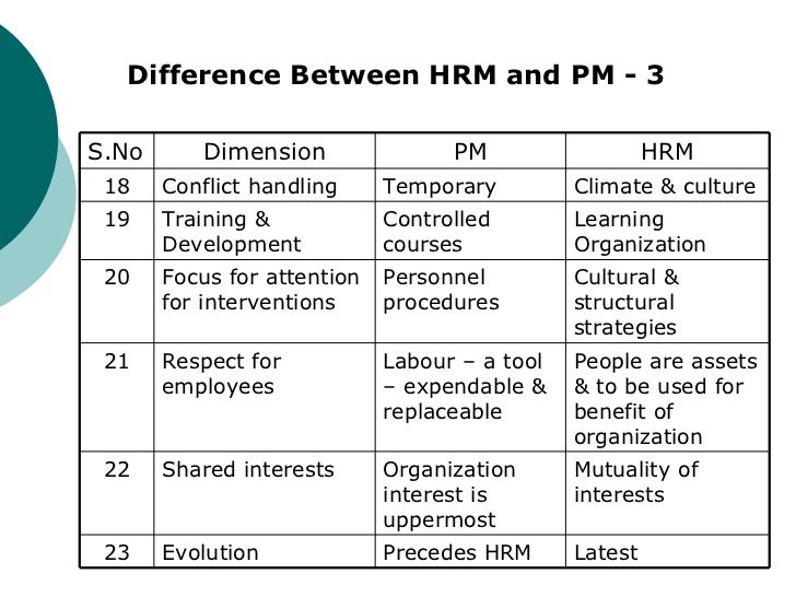 Difference between personnel manager and hr