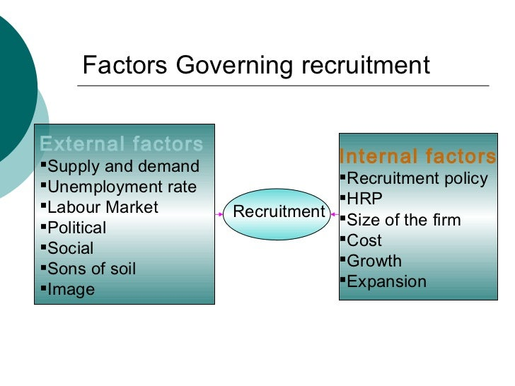 factors affecting operational planning essay Characteristics, problems resulting from work, planning objectives, and the like use operational definitions develop an operational definition of the effect to.
