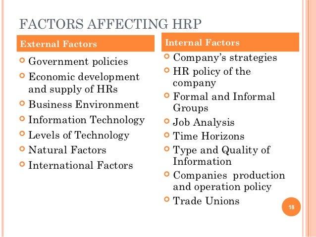 Factors Affecting Human Resource Plans