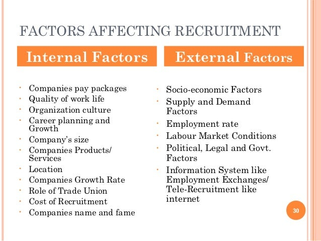 Factors that affect the profitability of firms