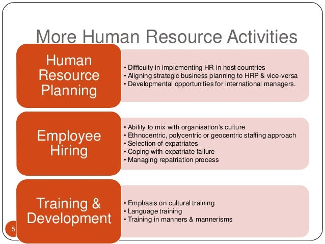 objectives of ihrm