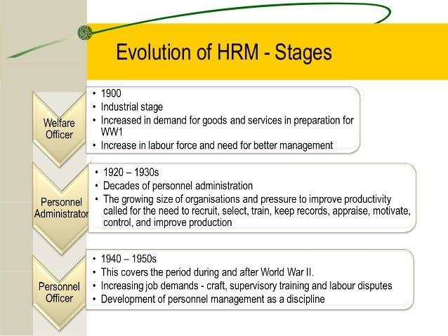 what is hrm Rooted in behavioral science and backed by over 30 years of clinical success, the hmr program uses a combination of structure, accountability, and support.