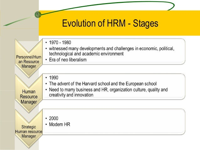 phases evolution of human resource management Human resources management is one of the most important units of modern  firms  development of personnel, determining personnel standards, evaluation  of  at understanding psychological problems in responding and recovery  phases.