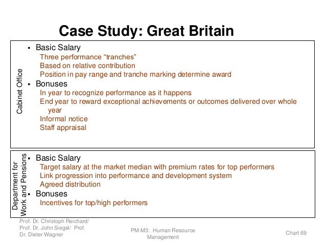 case study human development Ideas for case studies in the human resource field work-life  training,  employee development, workforce planning, and in today's modern climate,  strategy.